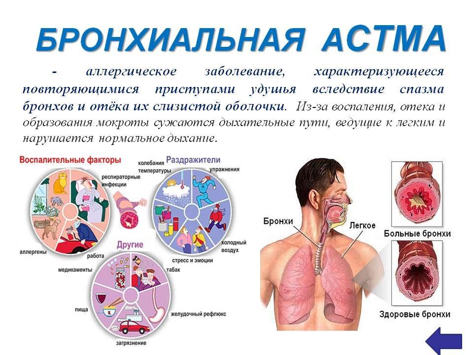 Картинки к школе здоровья профилактика бронхиальной астмы, днем рождения